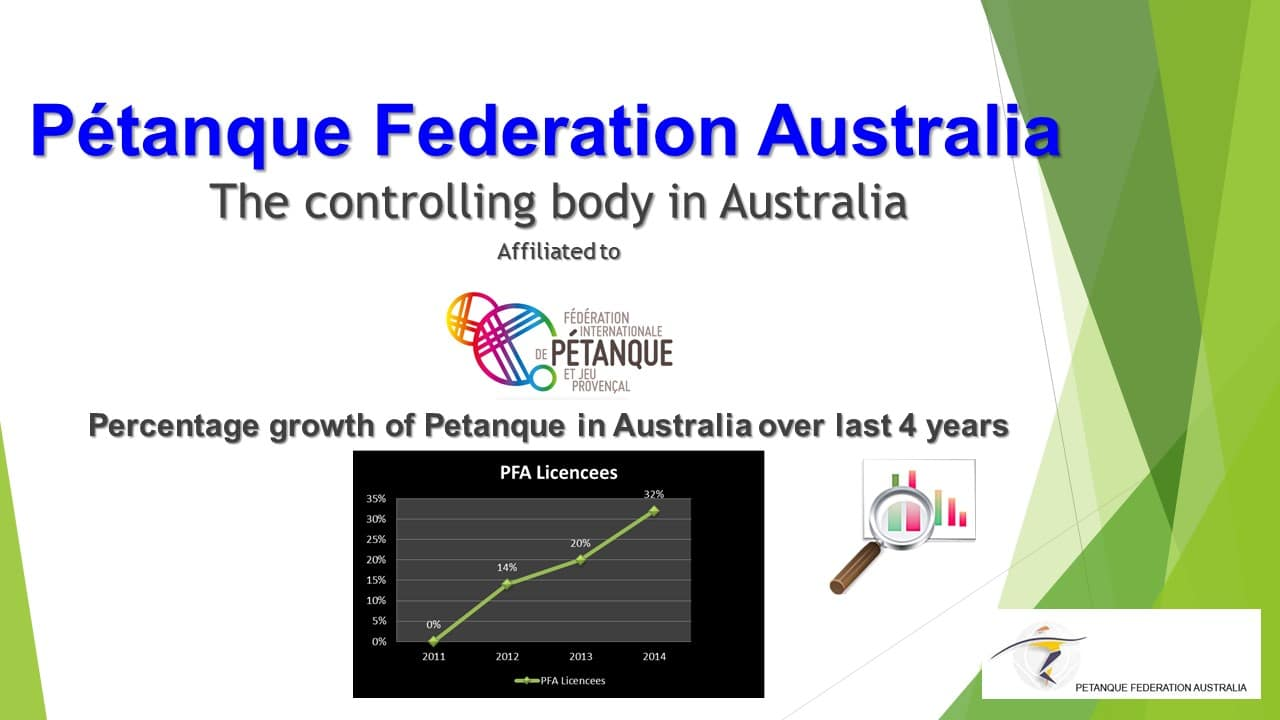 Brisbane Petanque Club Australia Federation